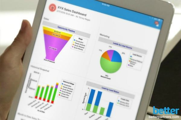 Better-Partners-Salesforce-Sales-Dashboard